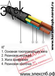 Продажа судового кабеля  КГ, КГН, КГ-ХЛ (КГхл)