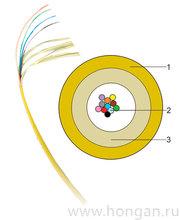 Внутриобъектовый распределительный кабель