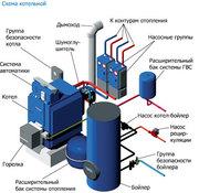 Газовый низкотемпературный чугунный атмосферный котел Logano G234 WS (38-55 кВт),  Buderus. Наличие! Звоните!